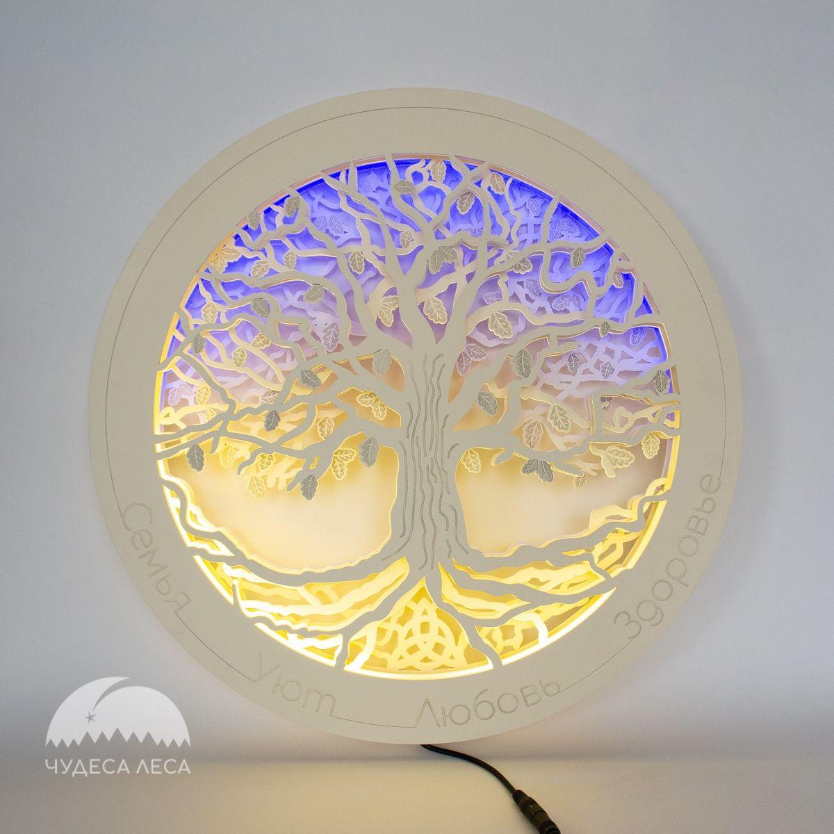 панно стену светильник подсветка декоративная декоративное