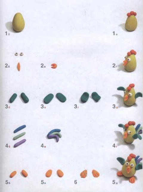 Поделки из пластилина 2