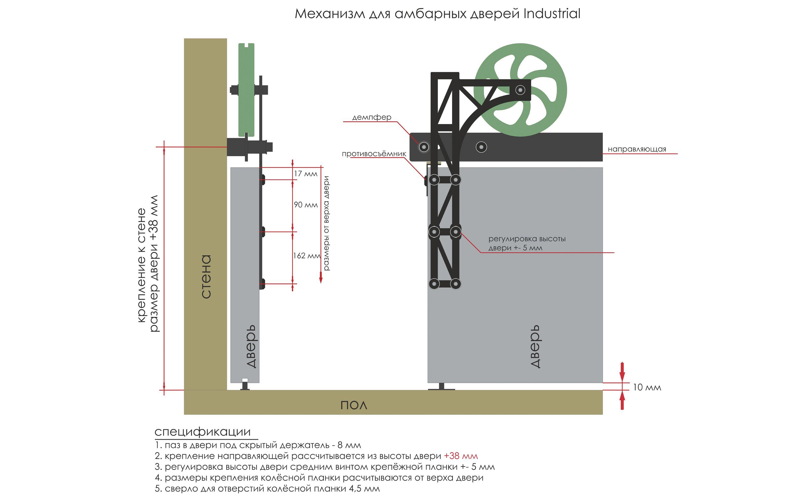 интерьера механизм интерьер дизайн амбарные двери амбарный пространство лофт раздвижные